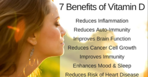 Vitamin D deficiency and Weight Loss