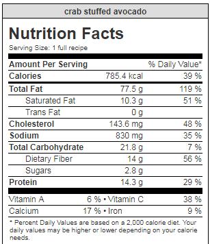 crab_stuffed_avocado_nutrition Loveland Medical Clinic