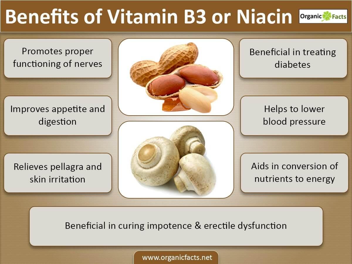 Amazing Vitamin B3 (Niacin) Benefits