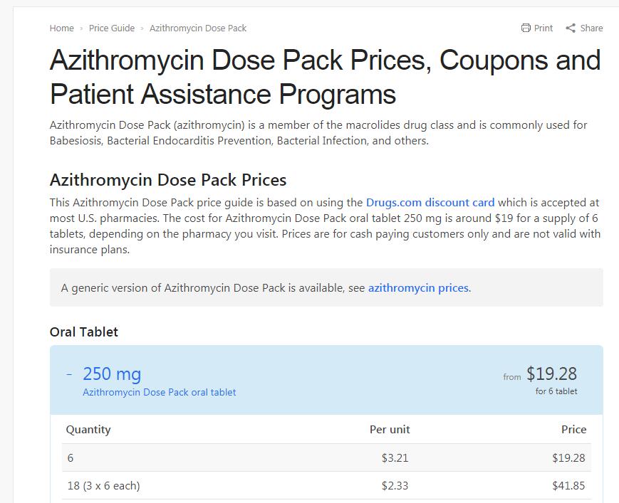drugs.com azithromycin pricing Loveland Medical Clinic
